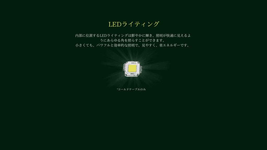 HP シリーズ